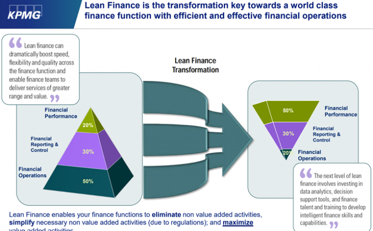 Lean Finance and Group Finance Automation